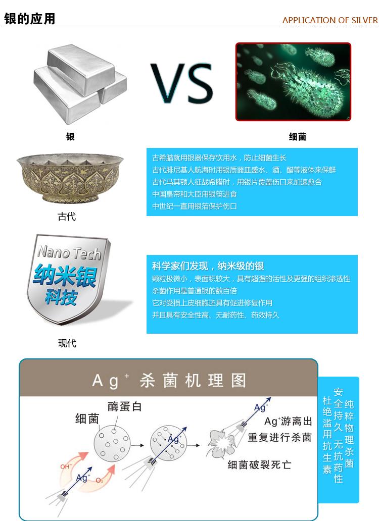 优德纳米银凝胶 杀菌 搞菌 消毒